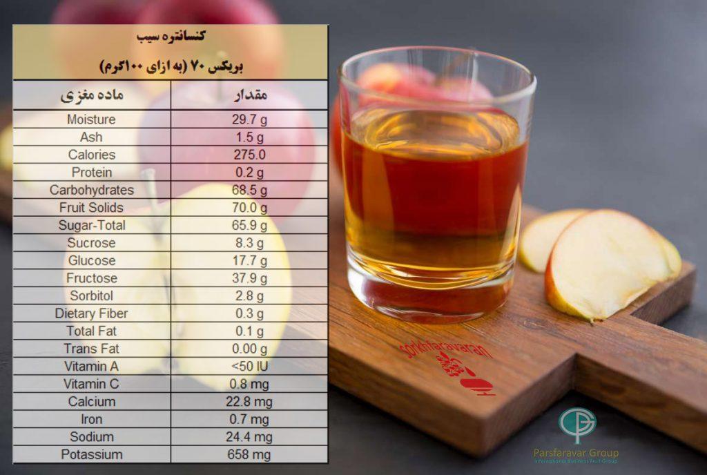مشخصات کنسانتره سیب